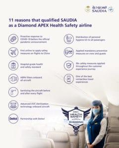 Saudia Receives Diamond Status For Flight Health Safety